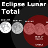 Eclipse Lunar 15 de Junio